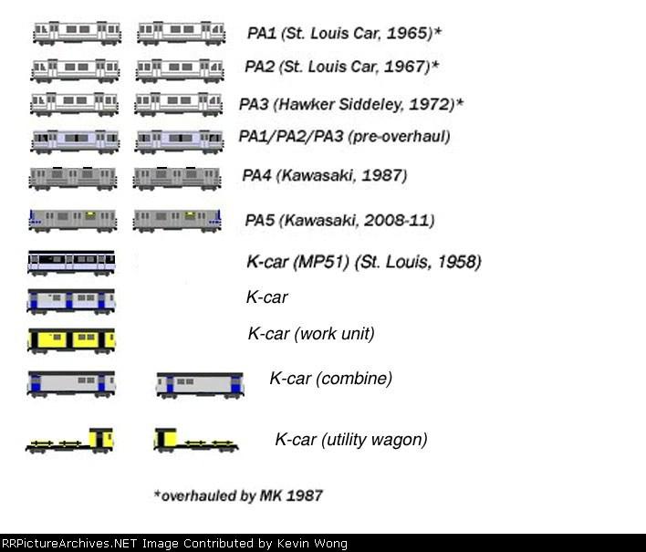 PATH models (revised)