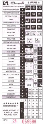 SEPTA Railroad Division Passenger Ticket