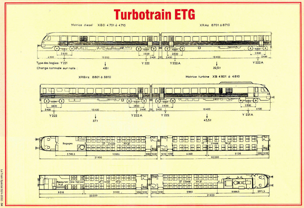 """this Diagram relates to the French SNCF (Societe Nationale des Chemins de Fer Francias) T1000/T1500 ETG (""""Element a Turbine a Gaz"""") trainsets from which Amtrak's Turbo sets were developed"""