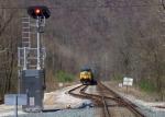 New Signals