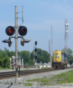 Signals and Gates