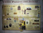 Union Pacific 150 Years Timeline