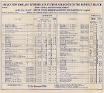 CNJ Barnegat Branch Service, from Time Table T.T. 103 of 10/3/34