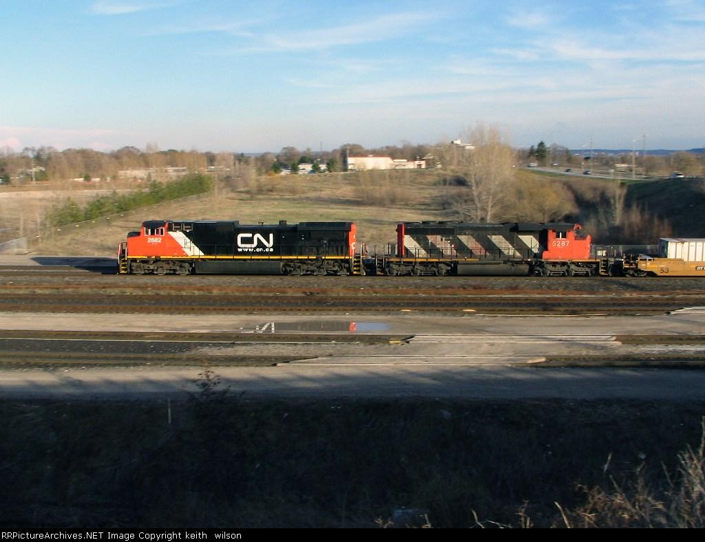 CN 2582 & CN 5287