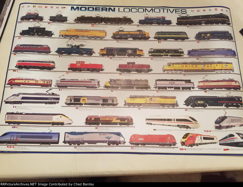 """Modern Locomotives"""