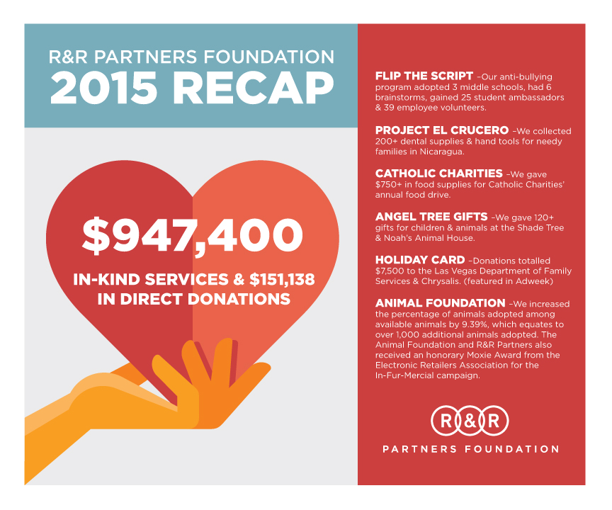 Giving-Infographic2015