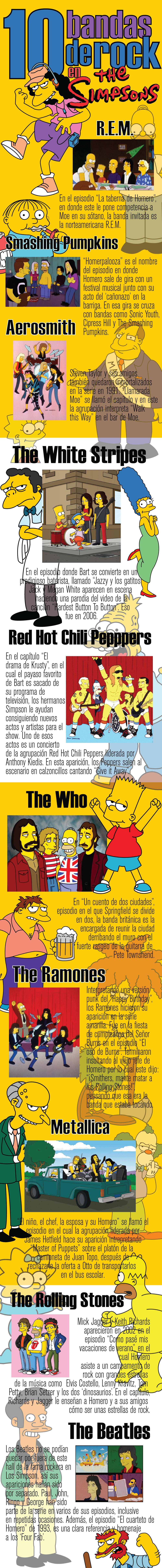Infografía sobre las bandas de rock que han aparecido en Los Simpson.