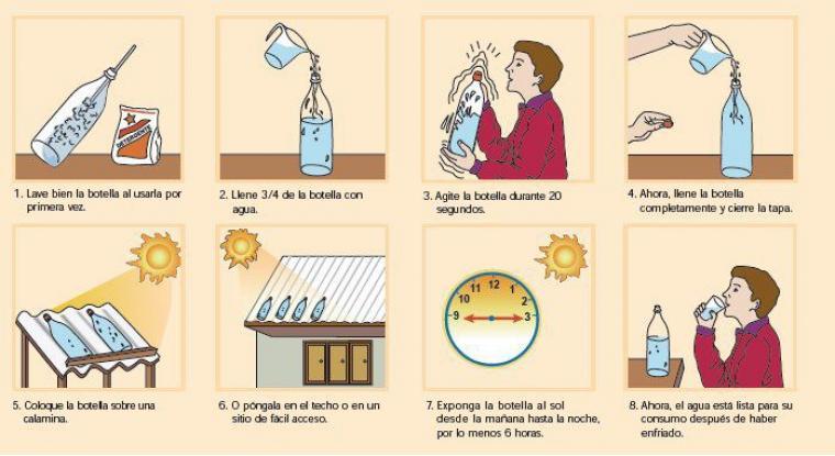C mo purificar y ahorrar agua radi nica - Como ahorrar agua y luz ...