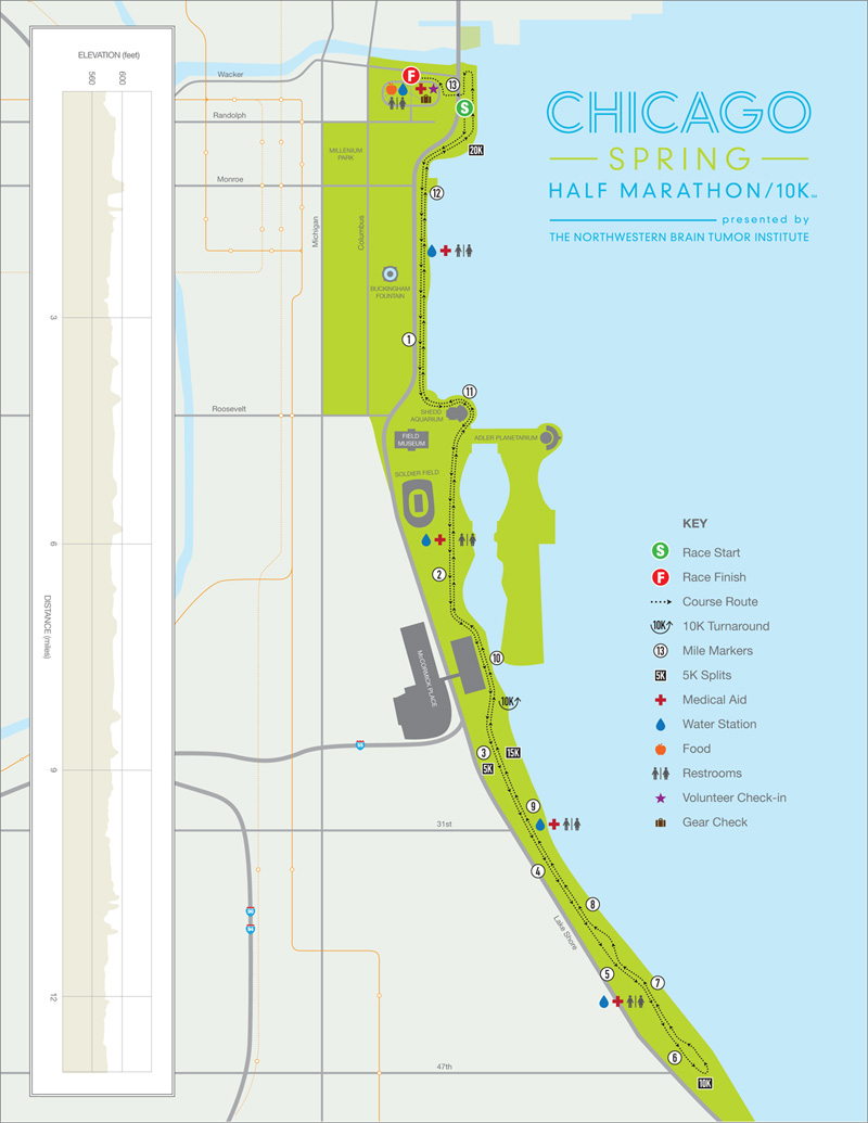 Chicago-spring-half-marathon-10k-course-map-1a