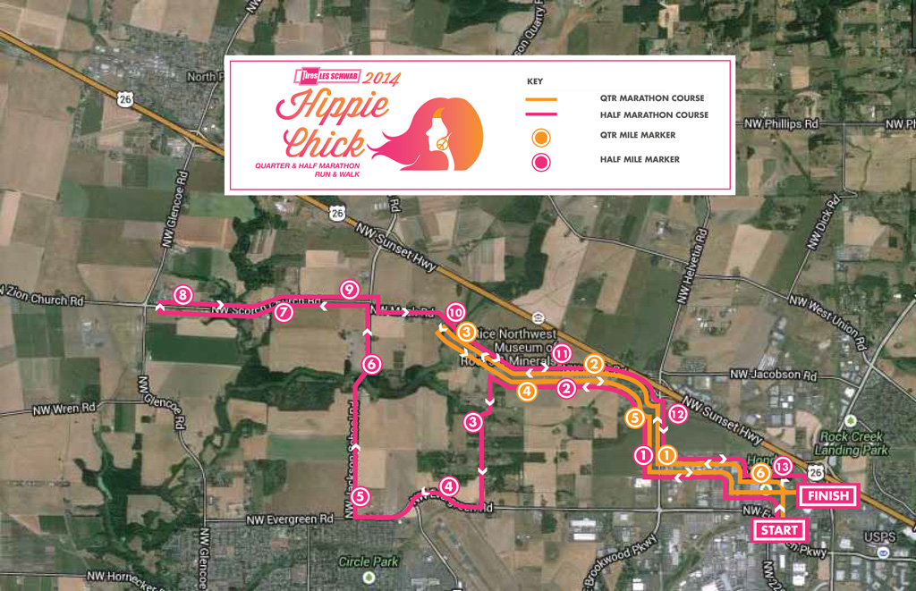 Hippie chick course map
