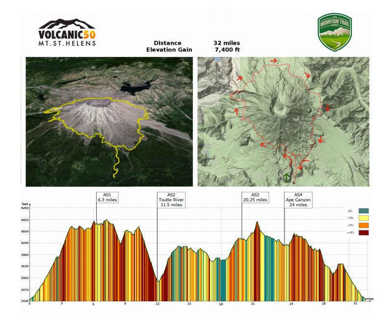 Volcanic 50 course map