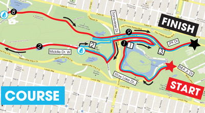Hc course homepage sf