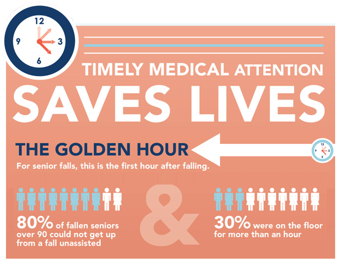 The Golden Hour - Why getting help in the 1st hour matters