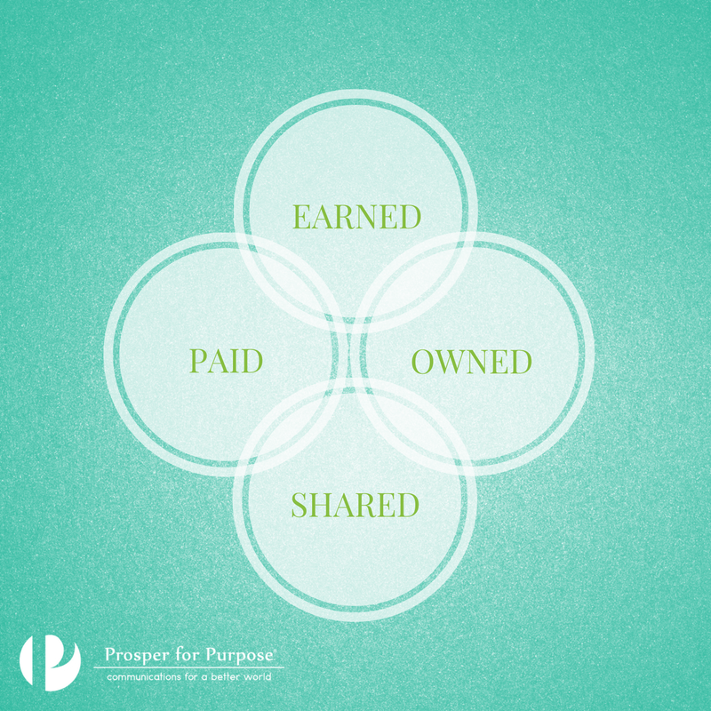 Paid Owned Shared Earned Media Infographic