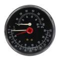 Combination Pressure-Temperature Gauge Kit
