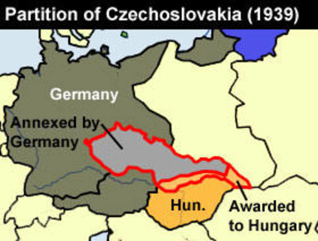 Germany takes the rest of Czechoslovakia