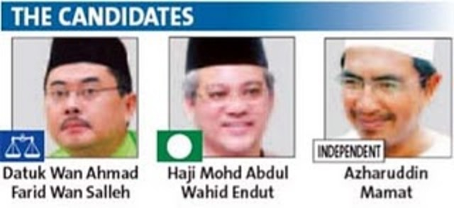 Post 308 2nd by-election-- Kuala Terengganu (Parliament)