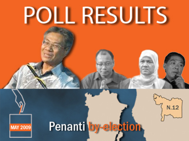Post 308 6th by-election-- Penanti (DUN Penang)