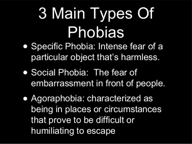 a description of the meaning and types of phobias However, the clinical features of specific phobia types in children  subsequent  univariate analyses revealed significance on three of the five.
