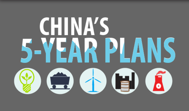 five year plans of china and disaster Innovation is not a new theme in china's 5 year plans,  we also analyse the impact of china's 13th five year plan on tax system reforms.