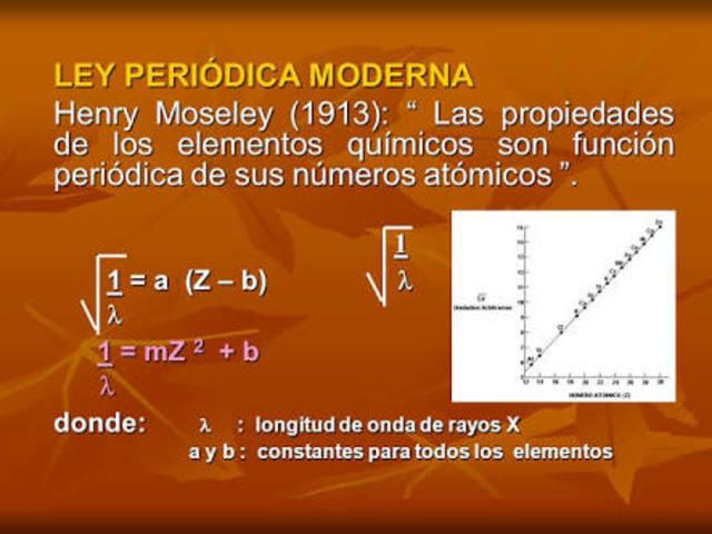 Linea del tiempo sobre la tabla periodica timeline timetoast timelines ley peridica moderna urtaz Images