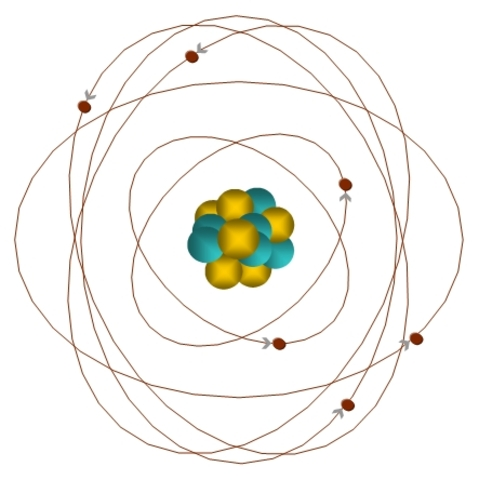 The History of Atomic Structure - Scientists and their discoveries ... Oxygen Atom Model For Kids
