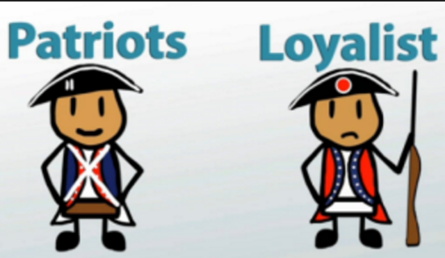Loyalist vs. Patriots Population