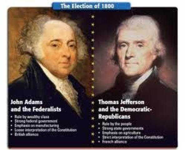 Election of 1800