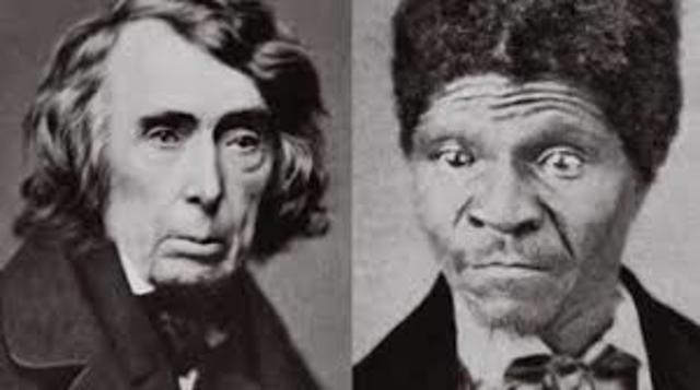 Dred Scott v. Sandford(SEC)