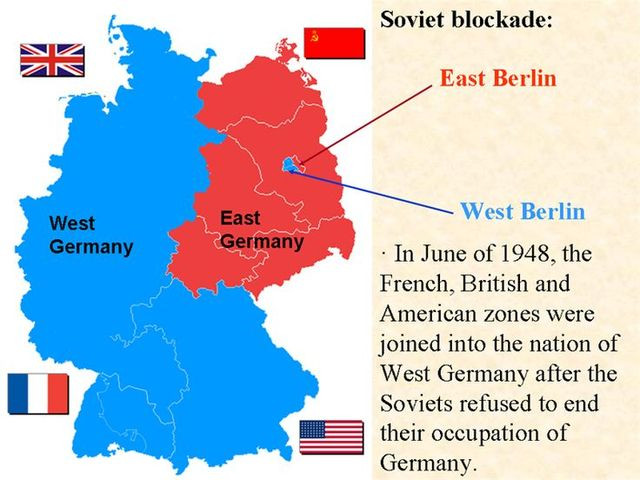Formation of West Germany
