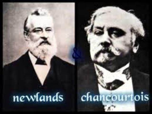 Chancourtois y Newlands