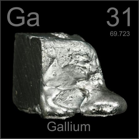 Gallium Discovered
