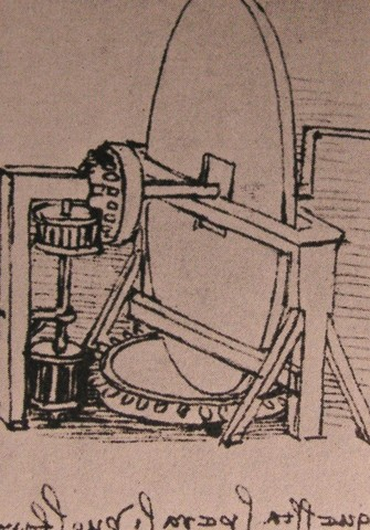 Leonardo Da Vinci Machine For Grinding Convex Lenses
