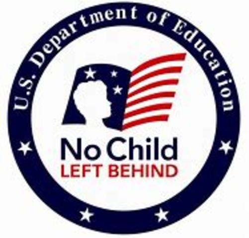 No Child left Behind Education Act