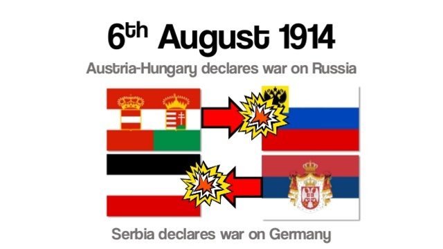 War declared on Russia