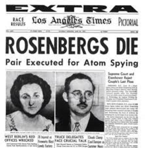 Ethel and Julius Rosenberg Execution