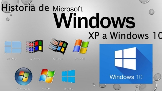 Inicios de Windows