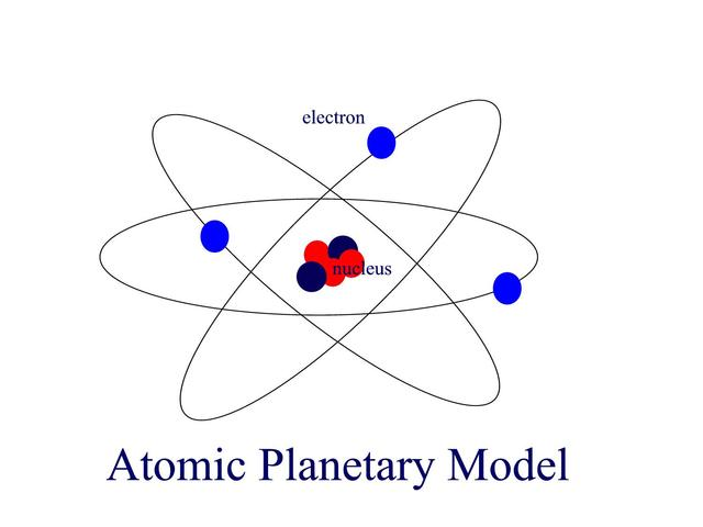 how to make rutherford atomic model