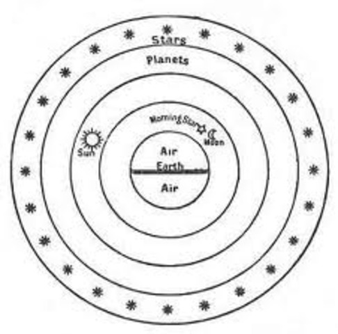 HKittel's History of the Atomic Theory timeline