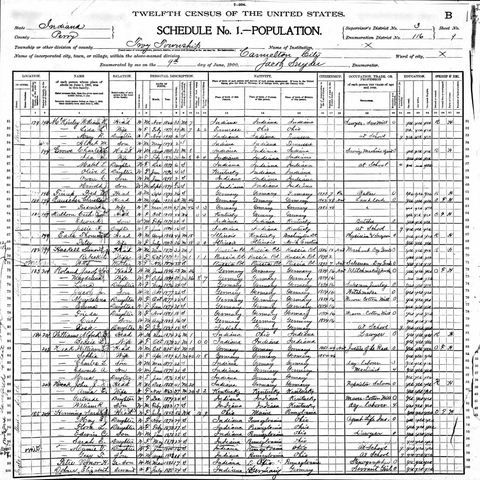 1900 US Census - Perry Co., Indiana