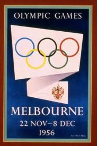 Olympics start date in Melbourne