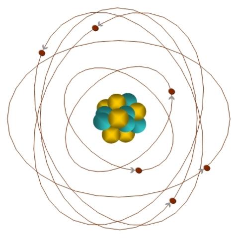 Models Of The Atom Timeline Timetoast Timelines