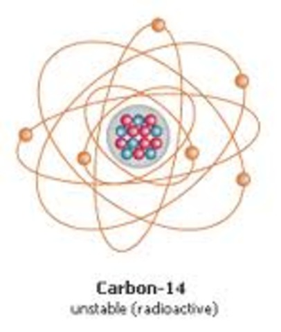 Carbon dating definition history