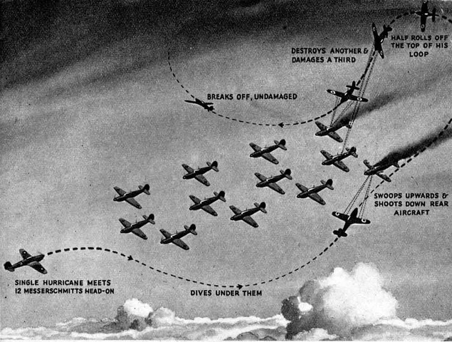 Start of Battle of Britain.