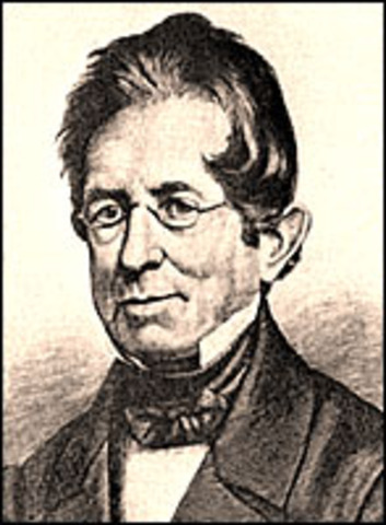 Birth date of Thomas Gallaudet.
