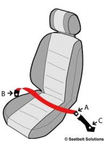 Seat Belt Side Air Bag Timeline Timetoast Timelines