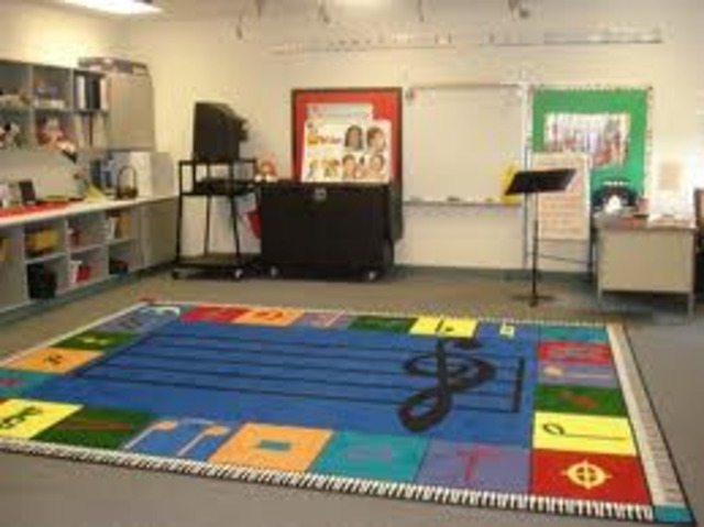 Music Classroom Decoration ~ Out of my mind timeline timetoast timelines