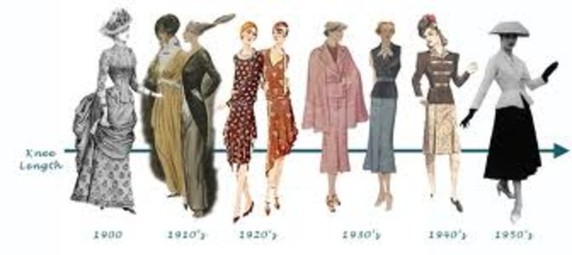 Fashion Trends from 1900-2010 timeline | Timetoast timelines