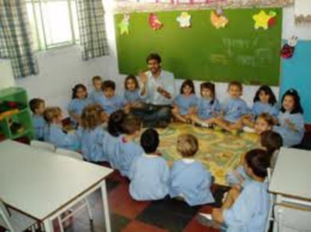 Autobiografia timeline timetoast timelines for Actividades de jardin de infantes
