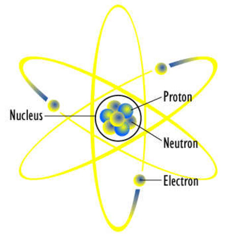 History of Atomic Theory timeline | Timetoast timelines